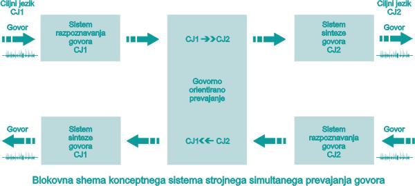 Blokovna_shema_1
