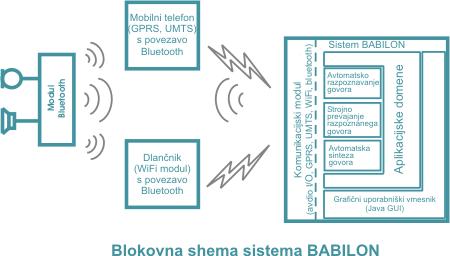 Blokovna_shema_2