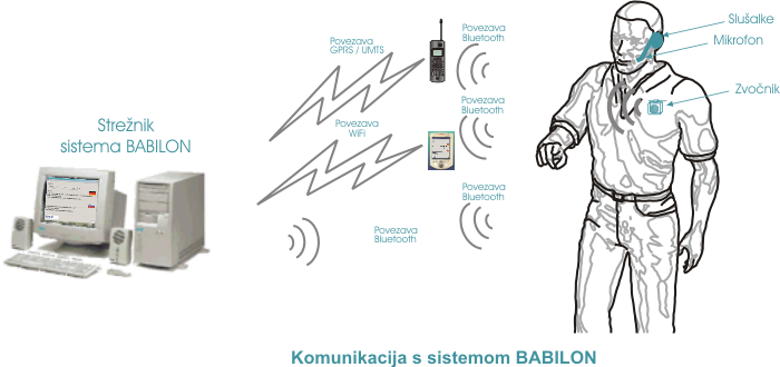 Komunikacija_z_Babilonom